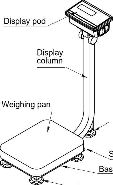 Display pod Display column Weighing pan