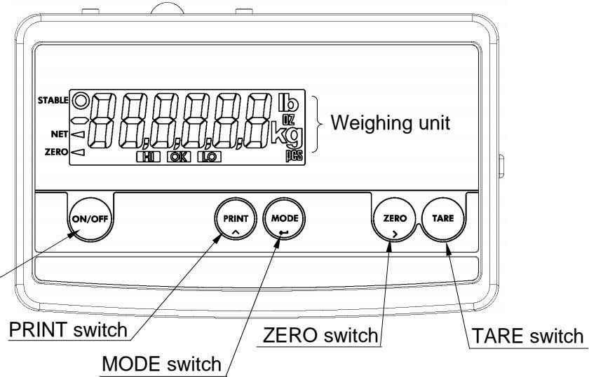 Weighing unit PRINT switch MODE switch ZERO switch TARE switch