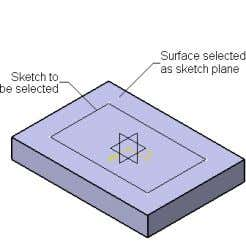 Chapter 4  OTHER SKETCH-BASED FEATURES • Creating Drafted Filleted Pad Features • Choose the Drafted