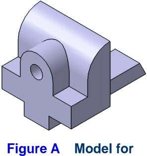 Figure A Model for