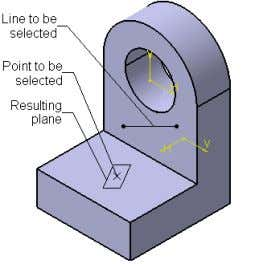 Chapter 4 • Creating a Plane Through two Lines • Creating a Plane Through Point and