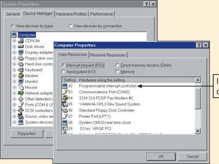 Figure 2-10 IRQs 8 through 15 cascade to IRQ 2 Windows 9x Device Manager shows current