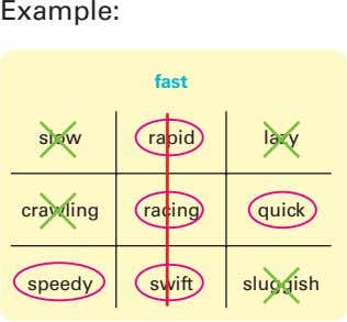 Example: slow rapid lazy crawling racing quick speedy swift sluggish