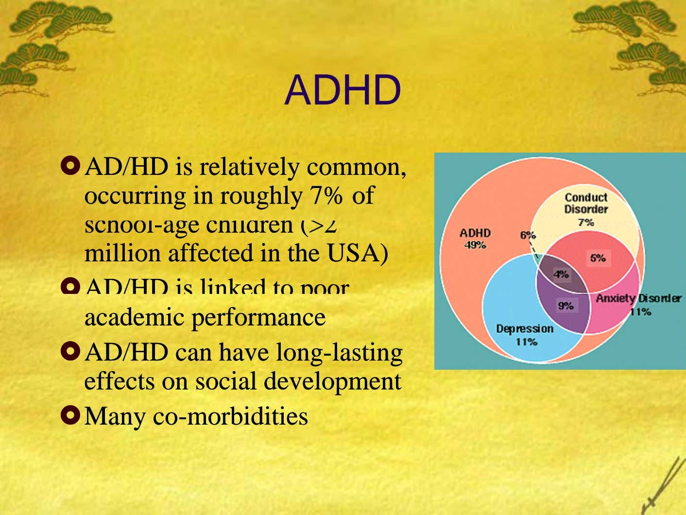 ADHD AD/HD AD/HD isis relatively common, relatively common, occurring occurring inin roughly roughly 7%7% of of