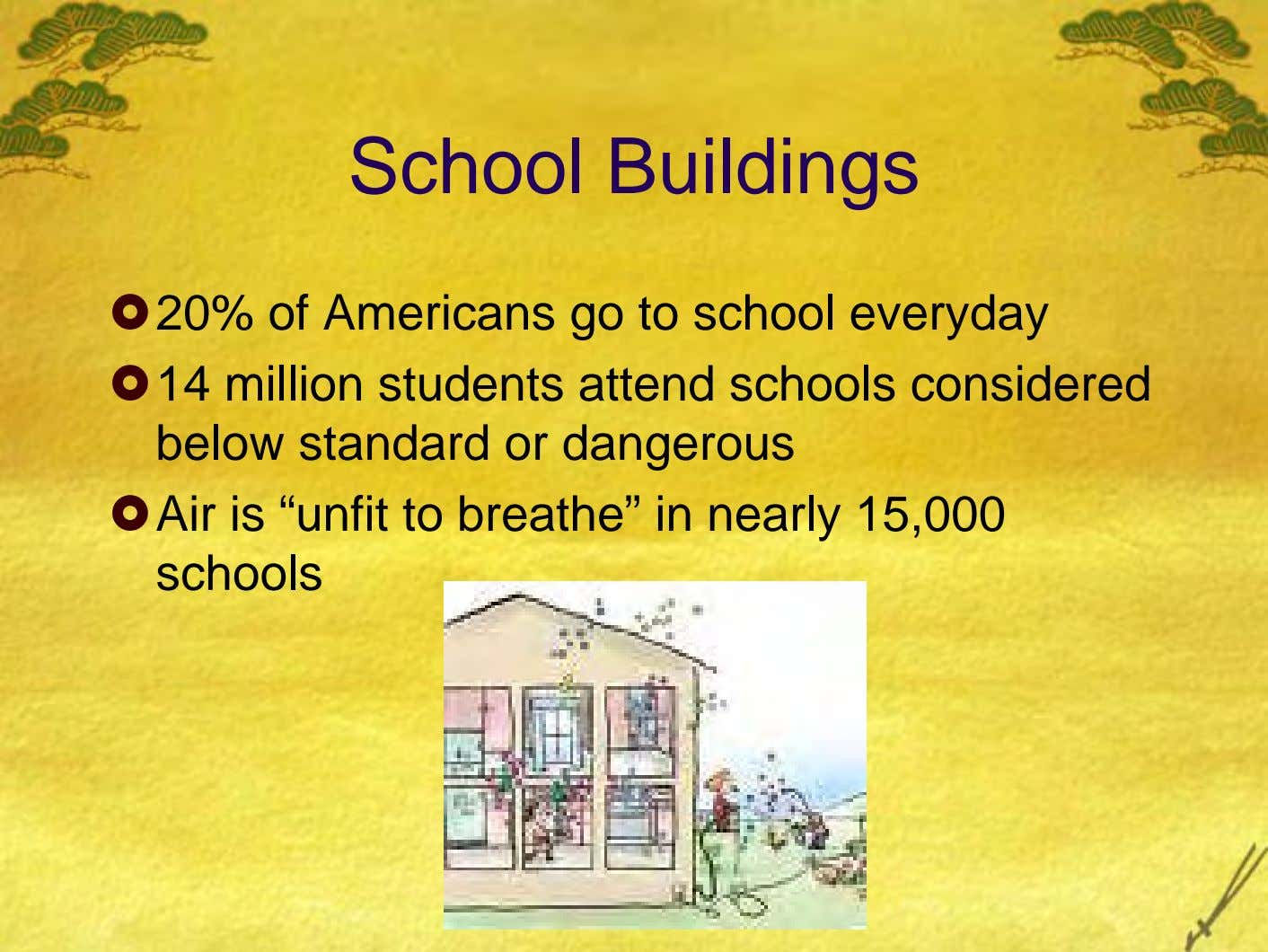 School Buildings 20% of Americans go to school everyday 14 million students attend schools considered below