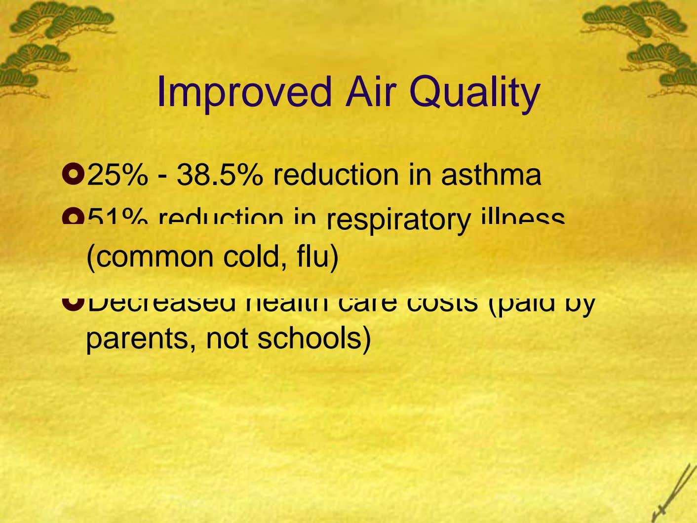 Improved Air Quality 25% - 38.5% reduction in asthma 51% reduction in respiratory illness (common cold,