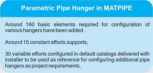 Parametric Pipe Hanger in MATPIPE Around 160 basic elements required for configuration of various hangers