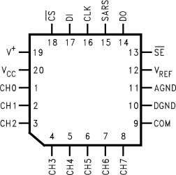 Single Differential Input SOIC Package (NPA) Top View Figure 7. ADC0838-N 8-Channel MUX PLCC Package (FN)