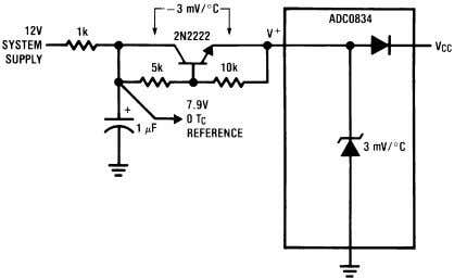 MARCH 2013 APPLICATIONS *4.5V ≤ V C C ≤ 6.3V Figure 25. Operating with a Temperature