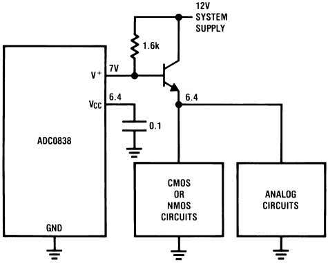 Compensated Reference *4.5V ≤ V C C ≤ 6.3V Figure 27. Using the A/D as the