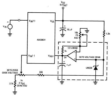 ADC0838-N SNAS531B – AUGUST 1999 – REVISED MARCH 2013 Figure 35. Zero-Shift and Span Adjust: 2V