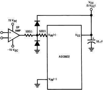 SNAS531B – AUGUST 1999 – REVISED MARCH 2013 www.ti.com Diodes are 1N914 Figure 38. Protecting the