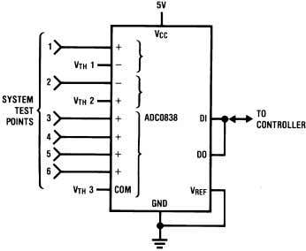 www.ti.com Diodes are 1N914 Figure 38. Protecting the Input DO = all 1s if +V I