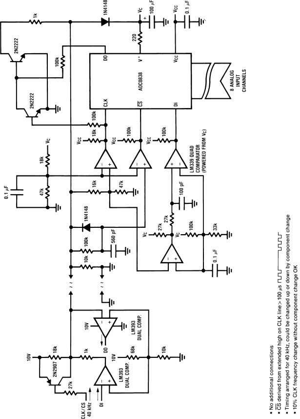 ADC0838-N SNAS531B – AUGUST 1999 – REVISED MARCH 2013 Figure 43. Two Wire Interface for 8