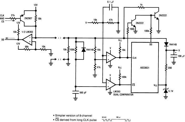 SNAS531B – AUGUST 1999 – REVISED MARCH 2013 www.ti.com Figure 44. Two Wire 1-Channels Interface 28
