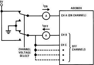 vs. f C L K Figure 14. Leakage Current Test Circuit TRI-STATE Test Circuits and Waveforms