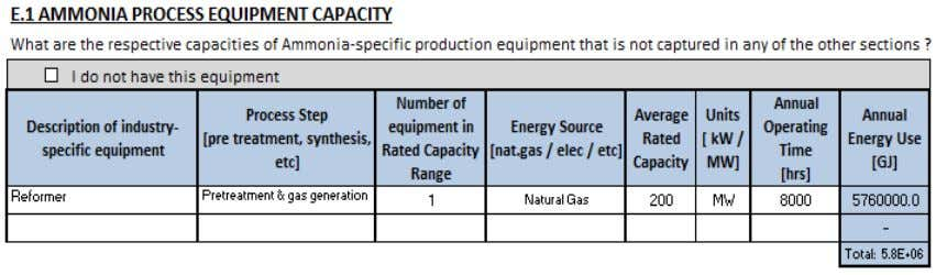 to C.2. The ammonia specific table is shown in the exhibit below. Exhibit 18: Ammonia sub-sector
