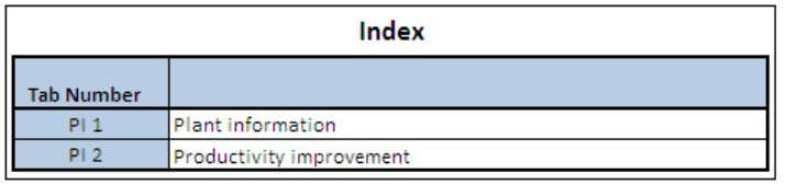 Improvement Assessment tool as shown in the index tab. Exhibit 27: Productivity Improvement Assessment index table