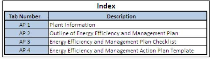 and Management Plan (EE&M) and Action Plan index table There are three tabs in the Excel
