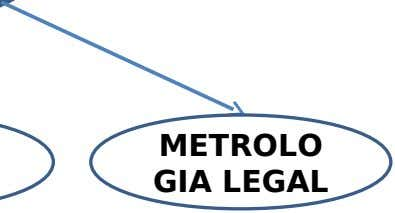 METROLO GIA LEGAL