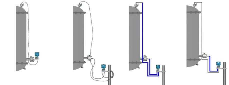 Examples TUNED-SYSTEM BALANCED SYSTEM WET LEG WET/DRY LEG The calibration procedure below is as follows. The