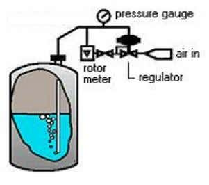 process fluid G f = specific gravity of process fluid Sample problem : a. What is