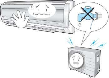  Use the remote control within 23ft(7m) from the indoor unit. (If applicable) Samsung Electronics 1-1