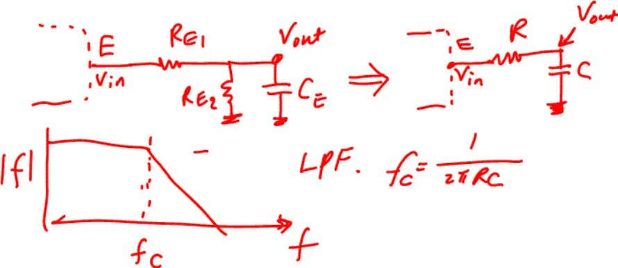 frequency controlled by, again, capacitor and resistor. What about the output side capacitor? That part is