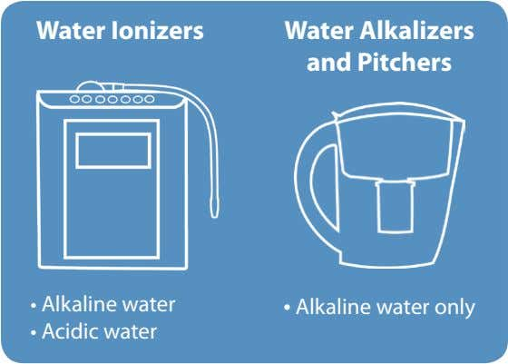 Water Ionizers Water Alkalizers and Pitchers • Alkaline water • Alkaline water only • Acidic