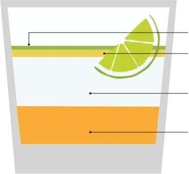 vinegar • juice of ½ lemon or lime (about 1 tablespoon) lemon or lime juice apple