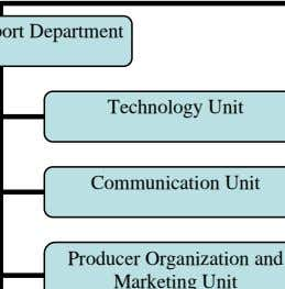 Administration and Finance Unit Technical Support Department Technology Unit Communication Unit Producer