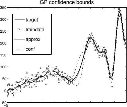GP confidence bounds 350 300 target traindata 250 approx 200 conf 150 100 50 0