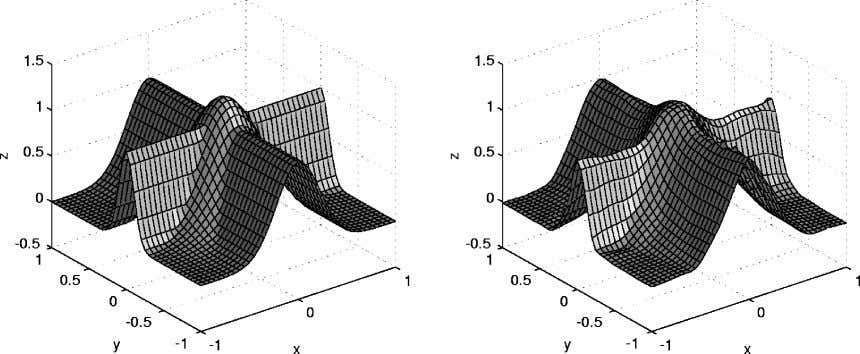Incremental Online Learning in High Dimensions 2619 A B Figure 3: (A) Target and (B) learned