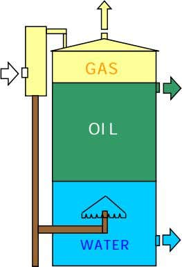 GAS OIL WATER