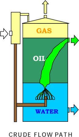 GAS OIL WATER CRUDE FLOW PATH