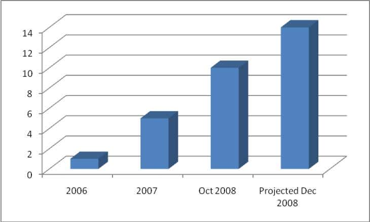 Numbers of Teachers who Completed Action Research In 2006, action research was only available to teachers