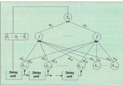 95 There is noticed a relatively limited robustness of neural network models for noisy signals prediction.