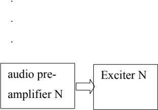 . . . audio pre- Exciter N amplifier N