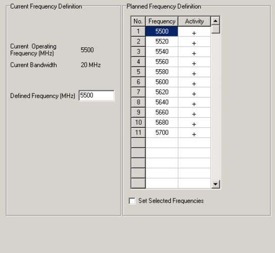 enables you to configure frequency parameters for the unit. Figure 2-11: Air Interface Frequency Tab –