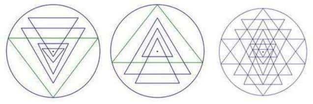 of these triangles have their apex facing downward. They are Shakthi trikonas , the triangles representing