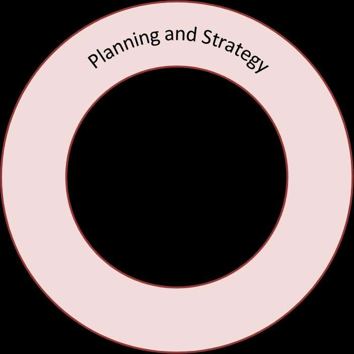 • Targets • Link to Development Objective • Integrated Resource Planning • Modelling