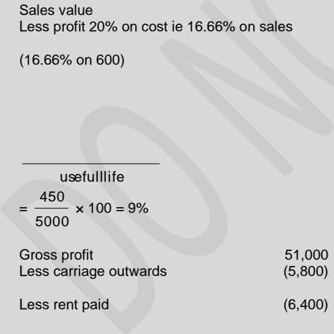 Sales value Less profit 20% on cost ie 16.66% on sales (16.66% on 600) usefulllife