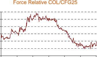 Force Relative COL/CFG25