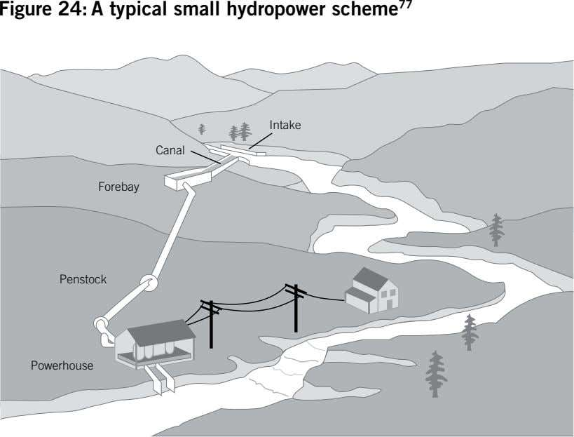 Figure 24: A typical small hydropower scheme 77 Powerhouse Forebay Penstock Intake Canal