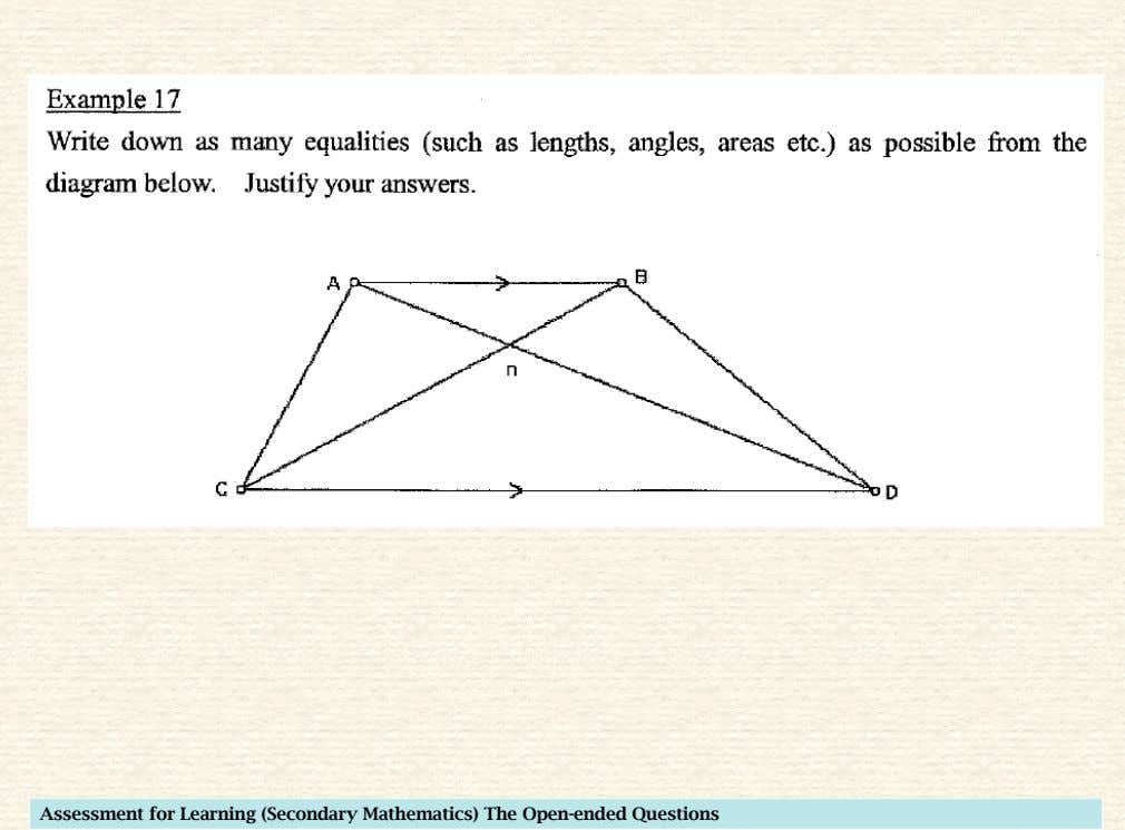 Assessment for Learning (Secondary Mathematics) The Open-ended Questions