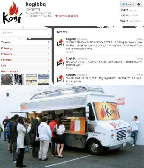 THEN… Permanent Store Locations NOW… (Kogi Food Truck…) ~100K Twitter Followers / Real-Time Location Updates 61
