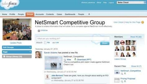 / Teleconferences NOW… (Salesforce.com / Yammer / Jive…) Online Working Groups / Data Sharing / Instant