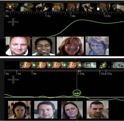(Affectiva) Real-Time Video Emotion Detection + Analysis / Effortless Participation / Data Capture / 'Moodometer' 71