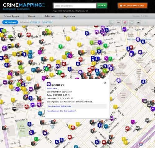 Signs / Community Reports NOW … (SFPD / CrimeMapping) Centralized Database / Customized Crime Alerts /