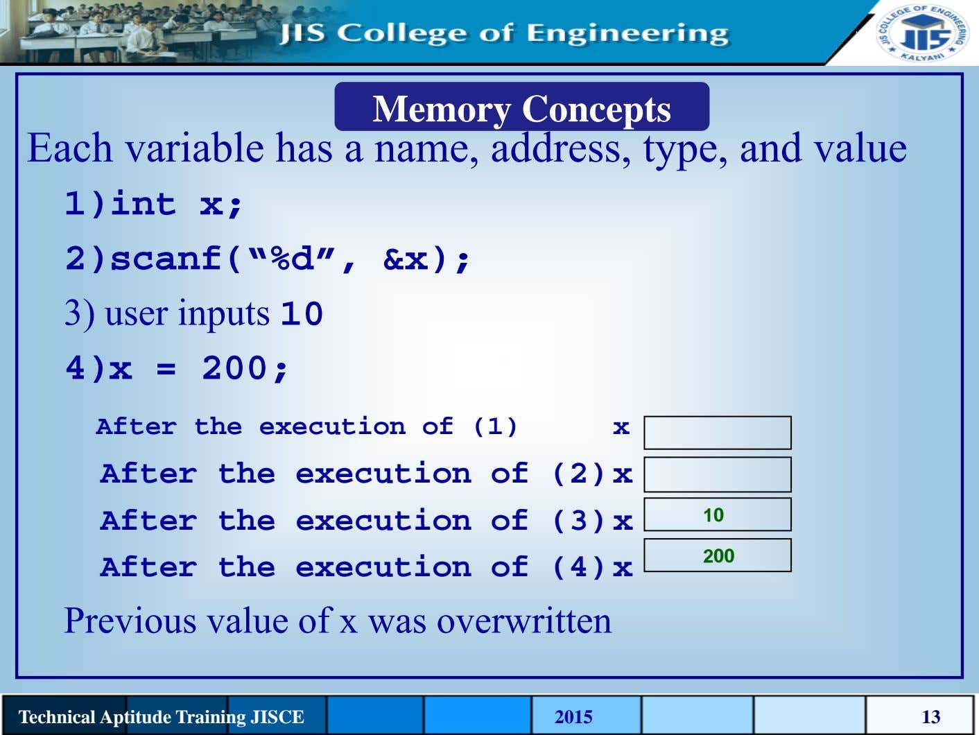 "Memory Concepts Each variable has a name, address, type, and value 1)int x; 2)scanf(""%d"", &x);"